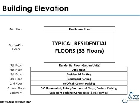 Ceiling Height Regulations by All About Jazz Residences Of Smdc In Makati Philippines