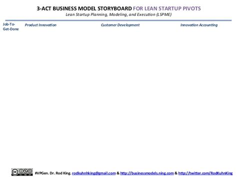 3 Act Business Model Storyboard For Lean Startup Pivots A Visual Tem Lean Startup Model Template