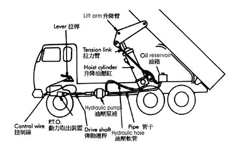 dump trailer wiring schematic engine diagram and wiring