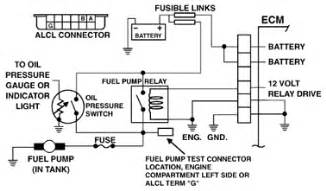 Fuel System Electrical Problems Fuel Wiring Diagram Electrical Problem 1999 Chevy S