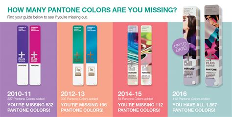 new pantone colors color intelligence how many pantone colors are you missing