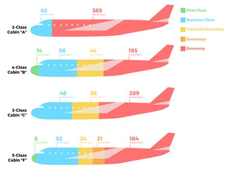 cabin classes calculating the cost of a better airline cabin for all skift