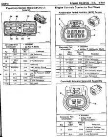 the wiring diagram for 2006 trailblazer stereo autos post