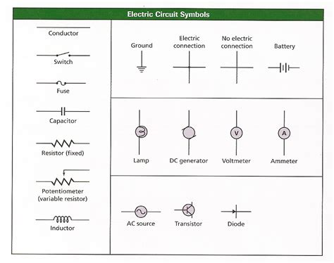 power electrical symbols dolgular