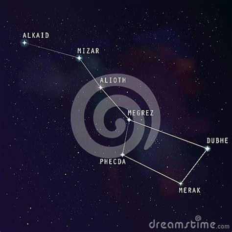 great constellation big dipper the great constellation stock vector image 72133615
