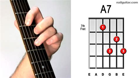 how to play acoustic guitar a7 how to play essential acoustic electric guitar bar