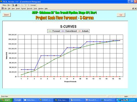 sle cash flow of a project pin project cash flow analysis on pinterest