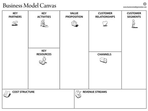 Lean Start Up Sfagervik Business Canvas Model Word Template