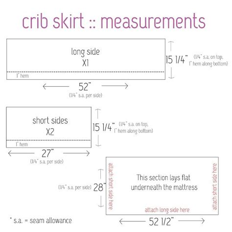 Mini Crib Sheet Pattern 25 Best Ideas About Crib Skirt Tutorial On Crib Skirts Crib Skirt Patterns And