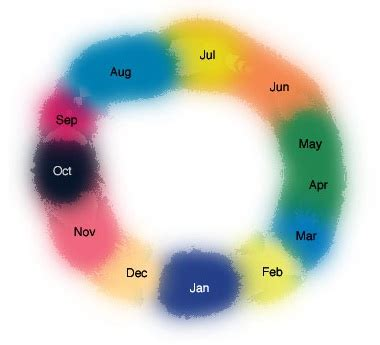 define person of color symptoms of synesthesia involuntary perception