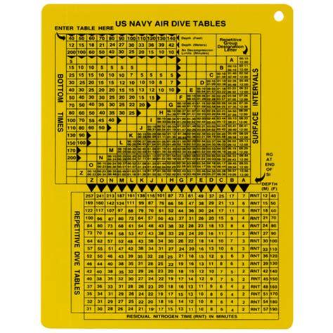 us navy dive tables us navy air dive table 7 quot x 9 quot 17 8 x 22 9 cm