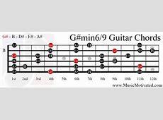 G#min6/9 chord G Sharp Minor Chord Piano