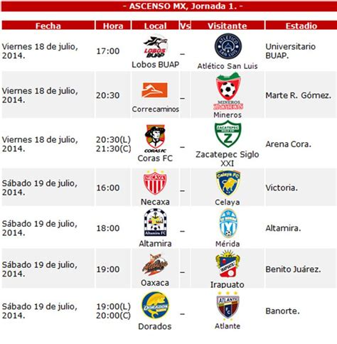 Liga M Calendario Futbol Mexicano Liga Mx Calendario Resultados 2016 Car