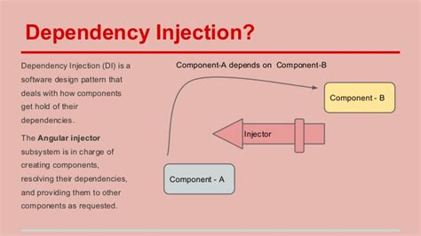 design pattern dependency injection angularjs for beginners 90 discount coupon https www