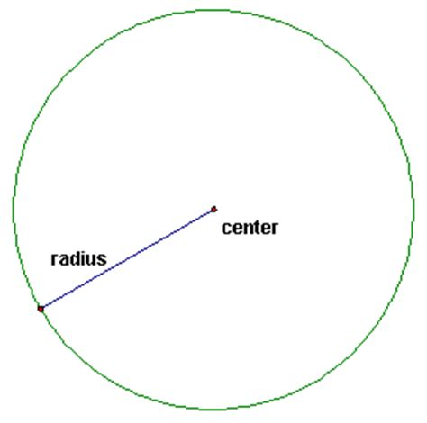 conic sections circles conics instructional unit