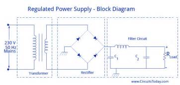 12 volt dc regulated power supply 12 wiring diagram and circuit schematic