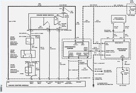 1988 chevy silverado 1500 wiring diagram wiring diagrams image free gmaili net 1996 chevy 1500 wiring diagram vivresaville