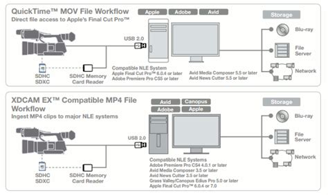 workflow pro jvc pro technical description