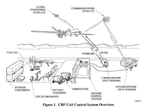 reaper layout boat will customs and border protection drones be furloughed