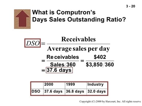 days sales outstanding chapter 3 power point slides