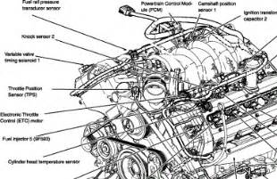 lincoln northstar v8 engine diagram questions answers with pictures fixya