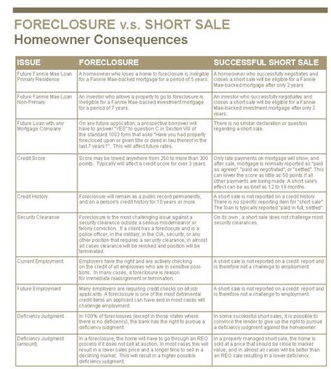 credit report sles credit report credit report sale vs foreclosure