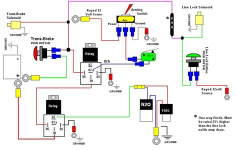 chevy s10 horn wiring diagram chevy get free image about