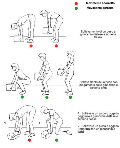 ergonomia scrivania ergonomia e postura subacqueo ricreativo