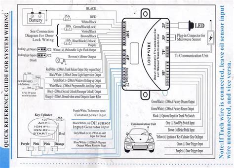 cyclone car alarm wiring diagram free wiring