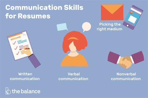 resume skills good to write on a communication examples for server