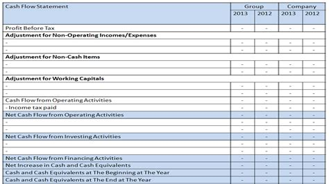 cash flow projection template new 2017 resume format and cv