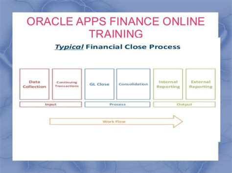 tutorial oracle class oracle apps finance online training in canada