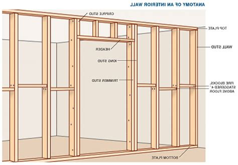 Basement Window Header by Diy Framing Exterior Walls Garage House Design And
