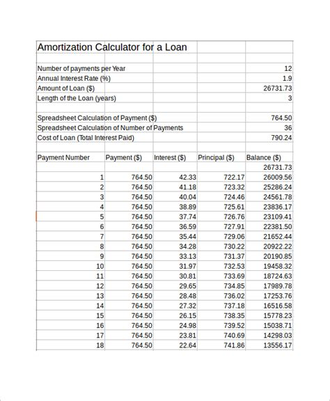 amortization table calculator loan amortization schedule excel 6 exles in excel