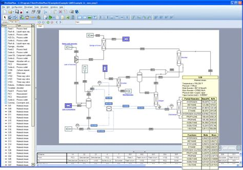 Prosimplus 1 9 Design And Simulation Of Chemical Processes prosimplus software steady state simulation and optimization of chemical processes process