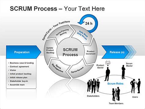 scrum process ppt diagrams amp chart amp design id 0000001800
