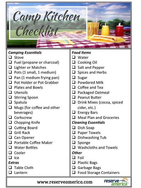 kitchen checklist c kitchen infographic