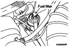 2003 Mitsubishi Galant Fuel Filter 1994 Mitsubishi Galant Sputtering Changed The Spark