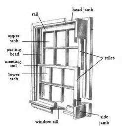 Sash Window Parts Double Hung Window Parts Quotes