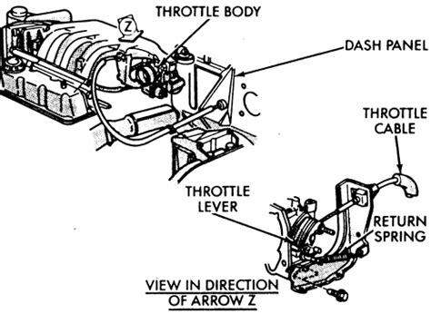 electric power steering 1995 chrysler town country transmission control 2005 dodge caravan body panels imageresizertool com