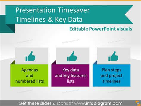 Presentation Timesaver Timeline Key Data Kpi Ppt Diagram Clipart Powerpoint Timesaver Template