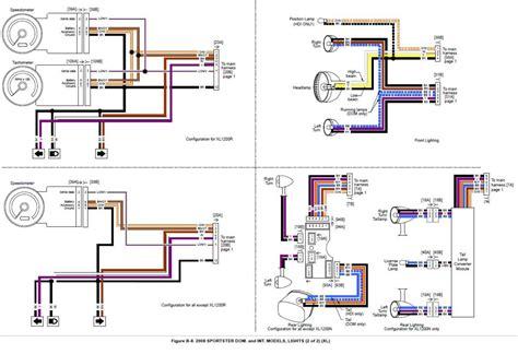 harley glide throttle by wire wiring diagram