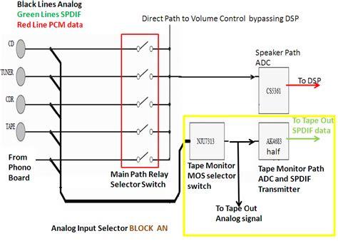 marine voltmeter wiring diagram voltmeter parts diagram