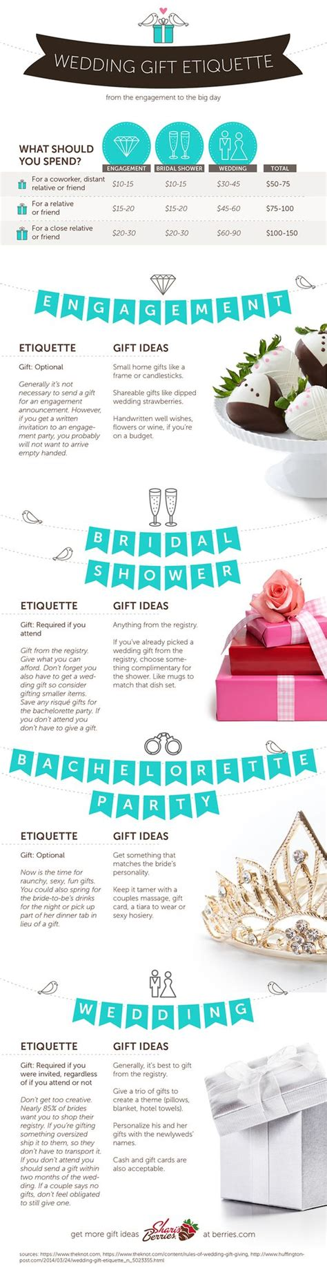 Wedding Gift Etiquette For Couples by Wedding Gift Guide And Etiquette Do I Need A Gift For