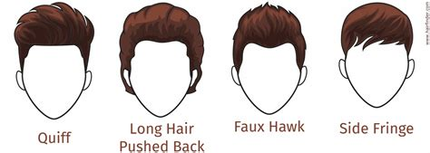 what is a head shape hair cut for women hairstyles for men with a heart face shape