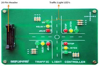 Traffic Light Controller by User Manual For Traffic Light Controller