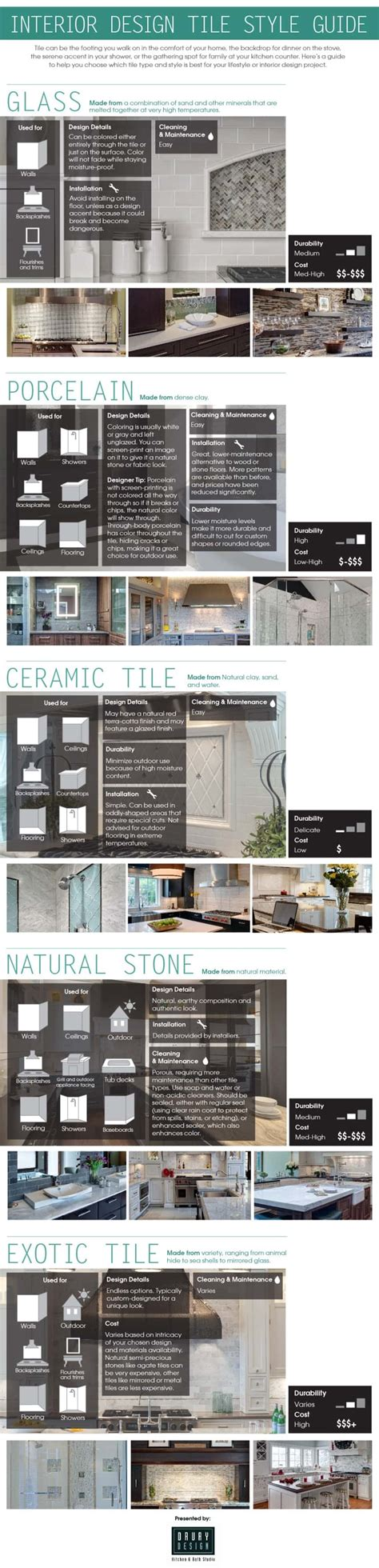 home design style guide 25 home d 233 cor infographics and cheat sheets that every