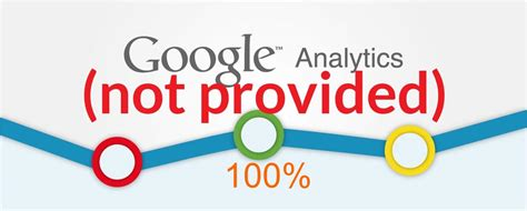 not provided not provided di analytics ga al 100 fare seo oggi