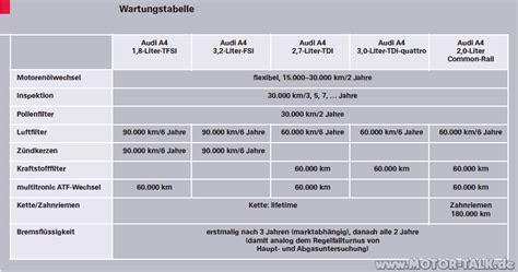 Audi A4 Inspektion by Wartungstabelle 1ste Inspektion Nach 3800 Km Audi A4