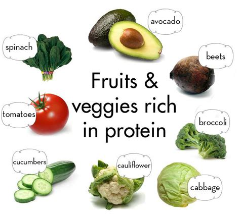 protein rich vegetarian meatless monday protein rich fruits and veggies to your